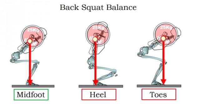 Back-squat-Balance-1-1024x536
