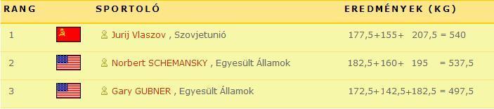 A budapesti világbajnokságon Schemasky erősen megszorította Vlaszovot. Küzdelmüket több ezer ember látta a Sportcsarnokban. Többek szerint Vlaszov 207,5 kg -os lökésgyakorlata nem is volt szabályos, mivel duplán indított.